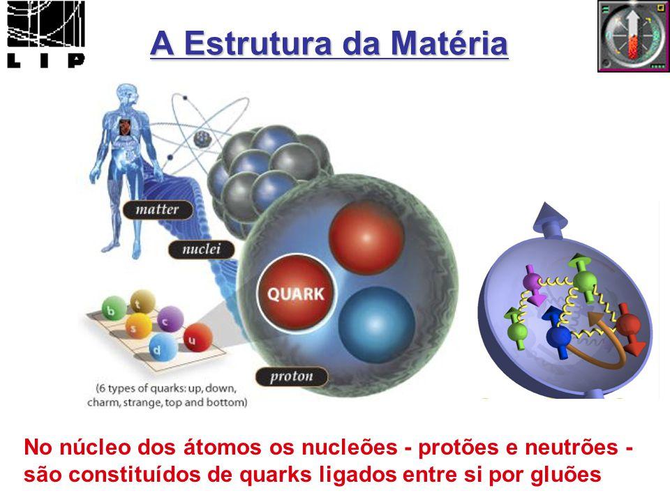 A Estrutura da Matéria No núcleo dos átomos os nucleões - protões e neutrões - são constituídos de quarks ligados entre si por gluões