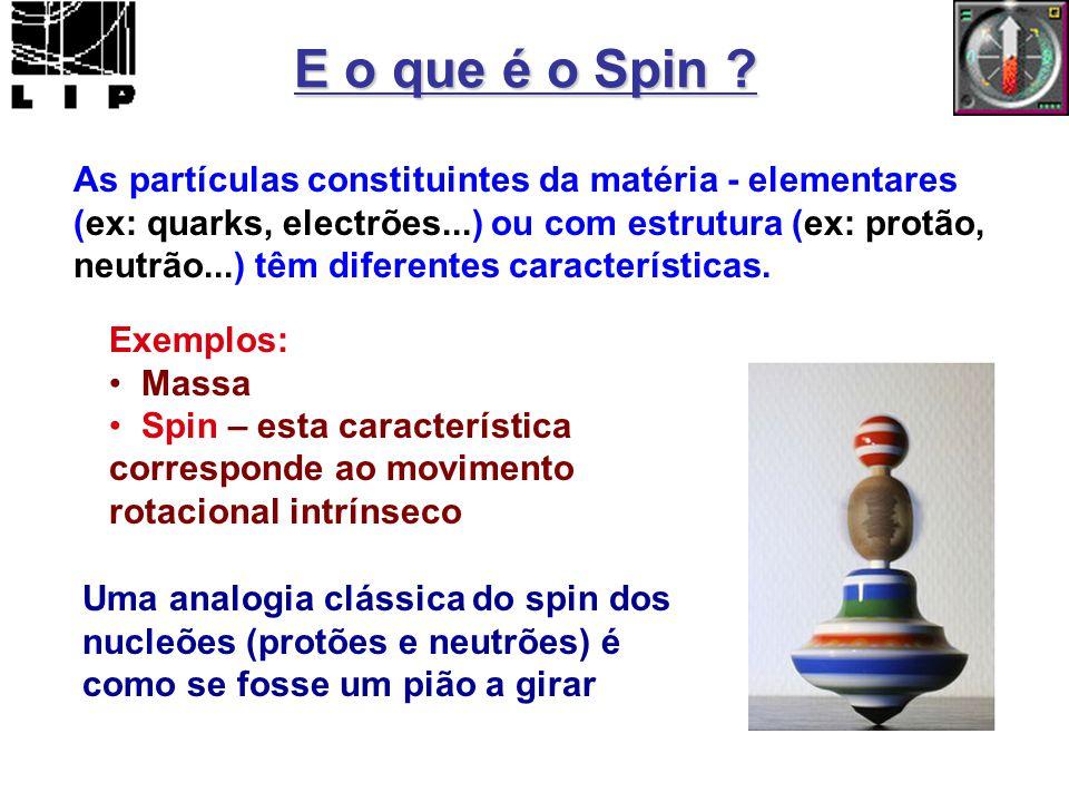 Qual é o valor do Spin dos nucleões .O Spin dos protões (neutrões) = 1/2 E de onde provém .