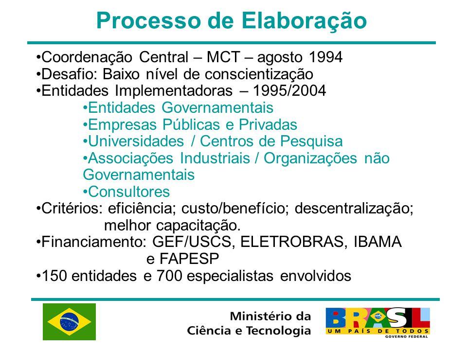 Processo de Elaboração Coordenação Central – MCT – agosto 1994 Desafio: Baixo nível de conscientização Entidades Implementadoras – 1995/2004 Entidades