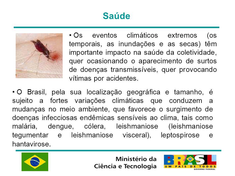Saúde O Brasil, pela sua localização geográfica e tamanho, é sujeito a fortes variações climáticas que conduzem a mudanças no meio ambiente, que favor