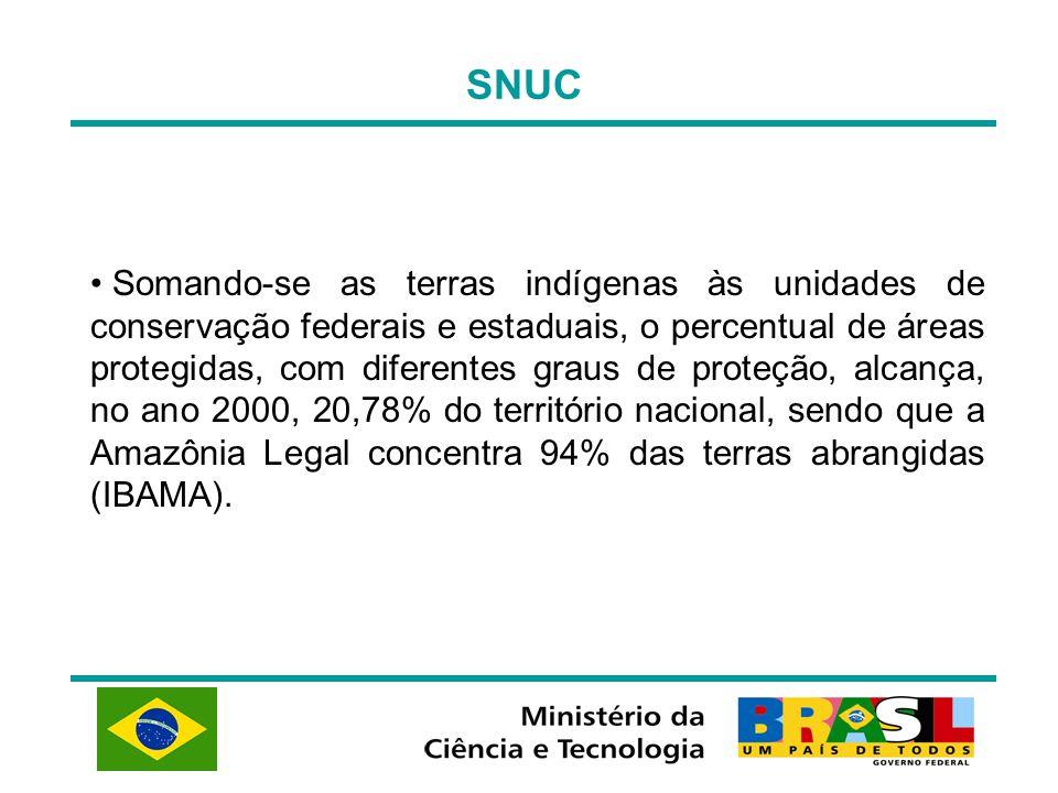 SNUC Somando-se as terras indígenas às unidades de conservação federais e estaduais, o percentual de áreas protegidas, com diferentes graus de proteçã