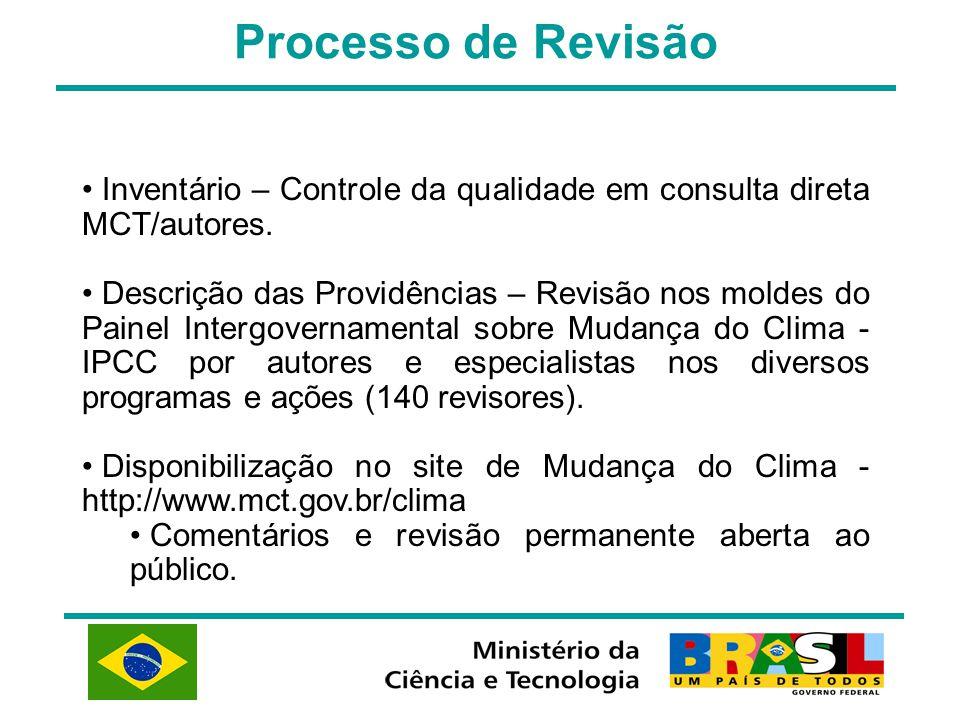 Processo de Revisão Inventário – Controle da qualidade em consulta direta MCT/autores. Descrição das Providências – Revisão nos moldes do Painel Inter