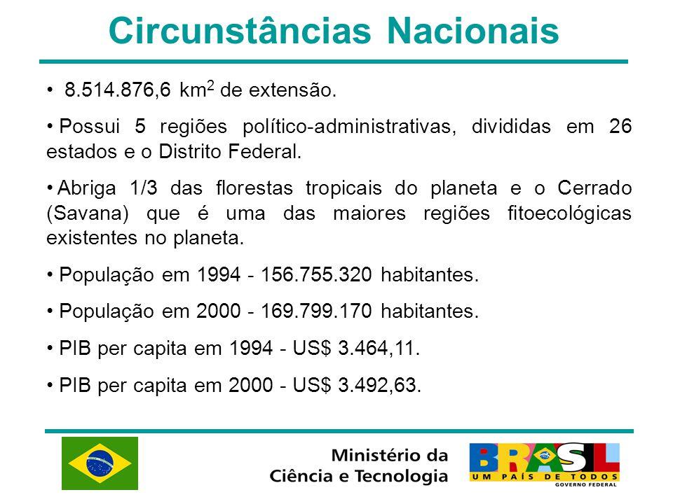8.514.876,6 km 2 de extensão. Possui 5 regiões político-administrativas, divididas em 26 estados e o Distrito Federal. Abriga 1/3 das florestas tropic