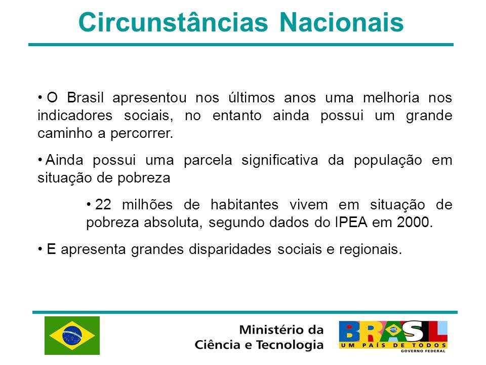 Circunstâncias Nacionais O Brasil apresentou nos últimos anos uma melhoria nos indicadores sociais, no entanto ainda possui um grande caminho a percor