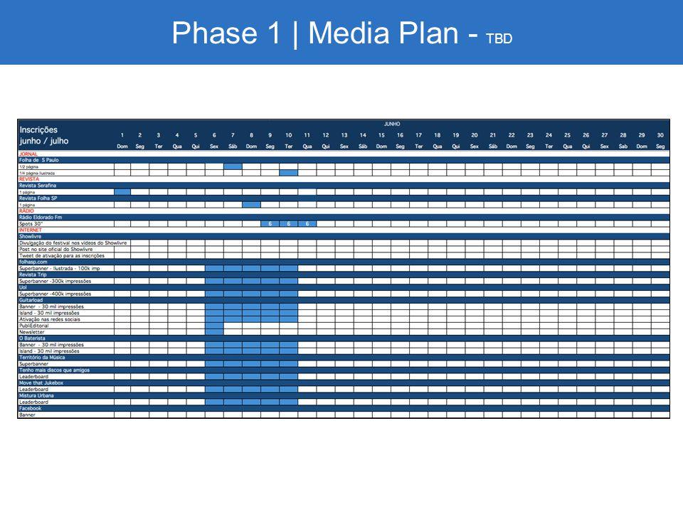 Phase 1 | Media Plan - TBD