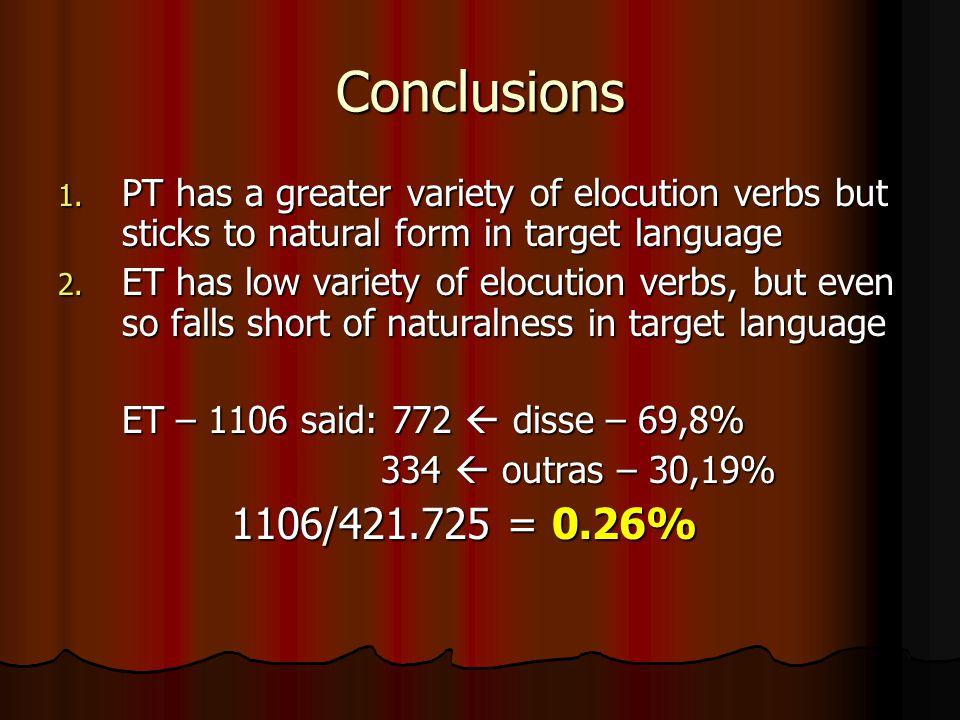 Results said EO (310)=0.4%  disse PT (203)=0.25% disse PO (936)=0.23%  said ET (772)=0.18% told ET (59)=0.013% 0.193% told ET (59)=0.013% 0.193%