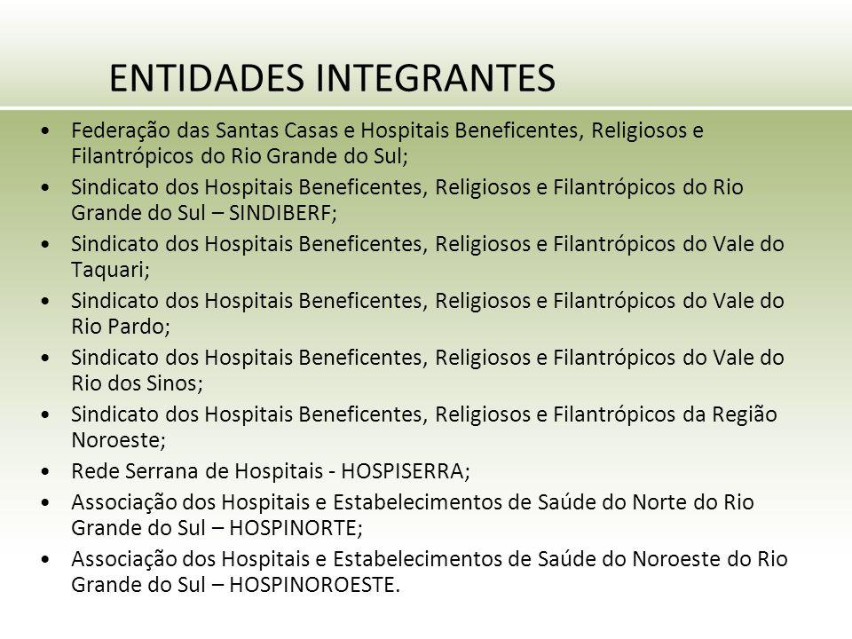 ENTIDADES INTEGRANTES Federação das Santas Casas e Hospitais Beneficentes, Religiosos e Filantrópicos do Rio Grande do Sul; Sindicato dos Hospitais Beneficentes, Religiosos e Filantrópicos do Rio Grande do Sul – SINDIBERF; Sindicato dos Hospitais Beneficentes, Religiosos e Filantrópicos do Vale do Taquari; Sindicato dos Hospitais Beneficentes, Religiosos e Filantrópicos do Vale do Rio Pardo; Sindicato dos Hospitais Beneficentes, Religiosos e Filantrópicos do Vale do Rio dos Sinos; Sindicato dos Hospitais Beneficentes, Religiosos e Filantrópicos da Região Noroeste; Rede Serrana de Hospitais - HOSPISERRA; Associação dos Hospitais e Estabelecimentos de Saúde do Norte do Rio Grande do Sul – HOSPINORTE; Associação dos Hospitais e Estabelecimentos de Saúde do Noroeste do Rio Grande do Sul – HOSPINOROESTE.