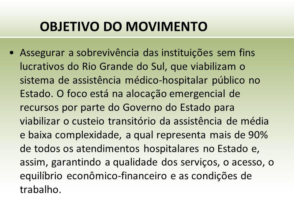 OBJETIVO DO MOVIMENTO Assegurar a sobrevivência das instituições sem fins lucrativos do Rio Grande do Sul, que viabilizam o sistema de assistência médico-hospitalar público no Estado.