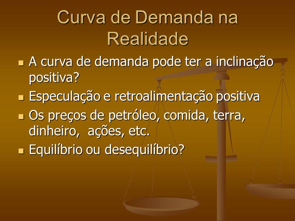 Curva de Demanda na Realidade A curva de demanda pode ter a inclinação positiva? A curva de demanda pode ter a inclinação positiva? Especulação e retr