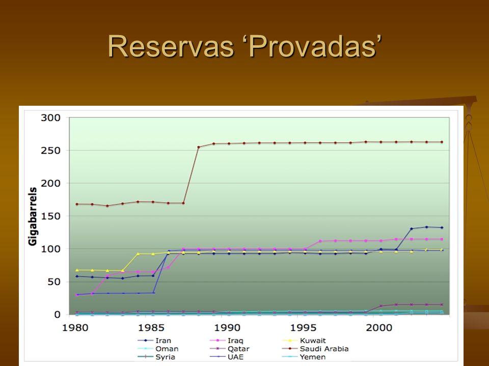 Reservas 'Provadas'