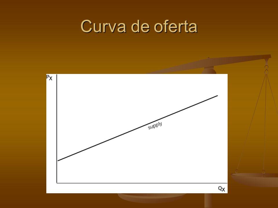 Função de Produção Economia ecologica Economia ecologica q +w = F(N, K, L; r, e) q +w = F(N, K, L; r, e) Maiúscula = fundo-servico Maiúscula = fundo-servico Minúscula = estoque fluxo Minúscula = estoque fluxo