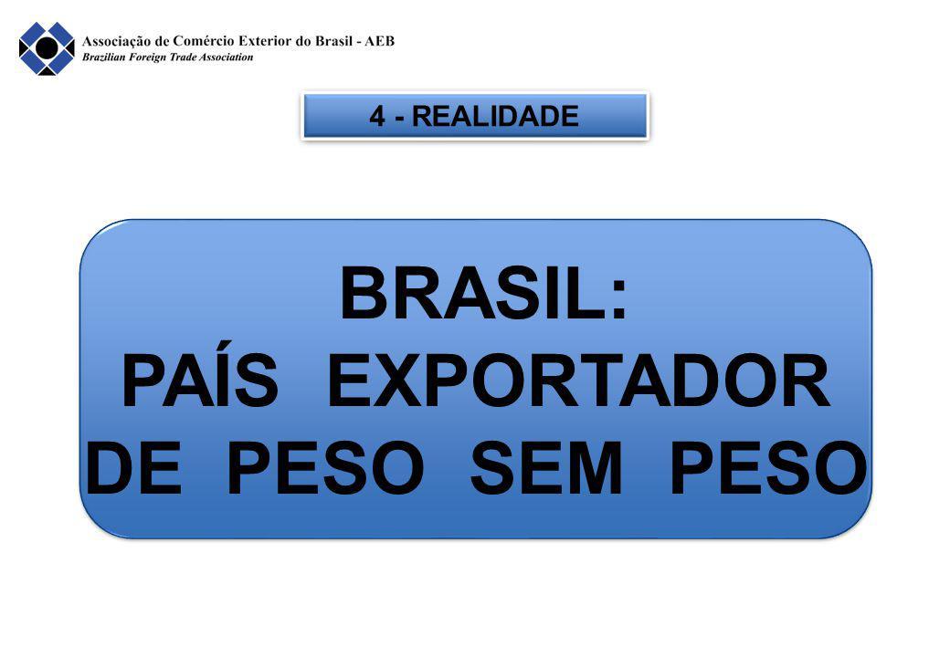 5 - VIAS DE TRANSPORTE NA EXPORTAÇÃO, VALOR E PESO, EM 2013 Fonte: MDIC/SECEX Elaboração: AEB