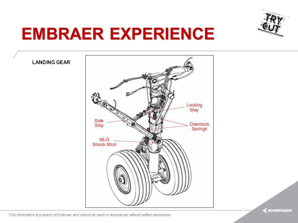Esta informação é propriedade da Embraer e não pode ser usada ou reproduzida sem autorização por escrito. EMBRAER EXPERIENCE LANDING GEAR