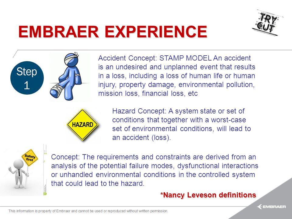 Esta informação é propriedade da Embraer e não pode ser usada ou reproduzida sem autorização por escrito. EMBRAER EXPERIENCE Accident Concept: STAMP M