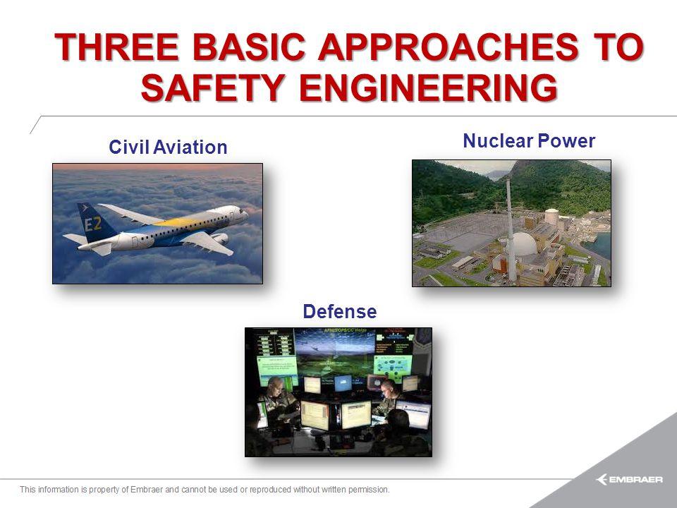 Esta informação é propriedade da Embraer e não pode ser usada ou reproduzida sem autorização por escrito. THREE BASIC APPROACHES TO SAFETY ENGINEERING