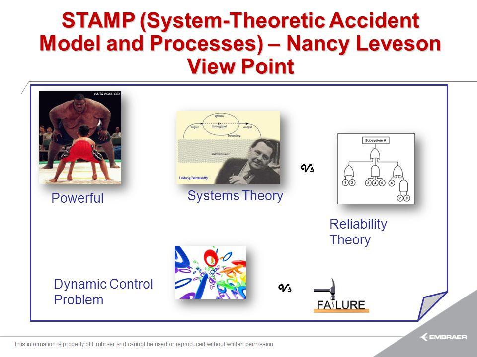 Esta informação é propriedade da Embraer e não pode ser usada ou reproduzida sem autorização por escrito. STAMP (System-Theoretic Accident Model and P