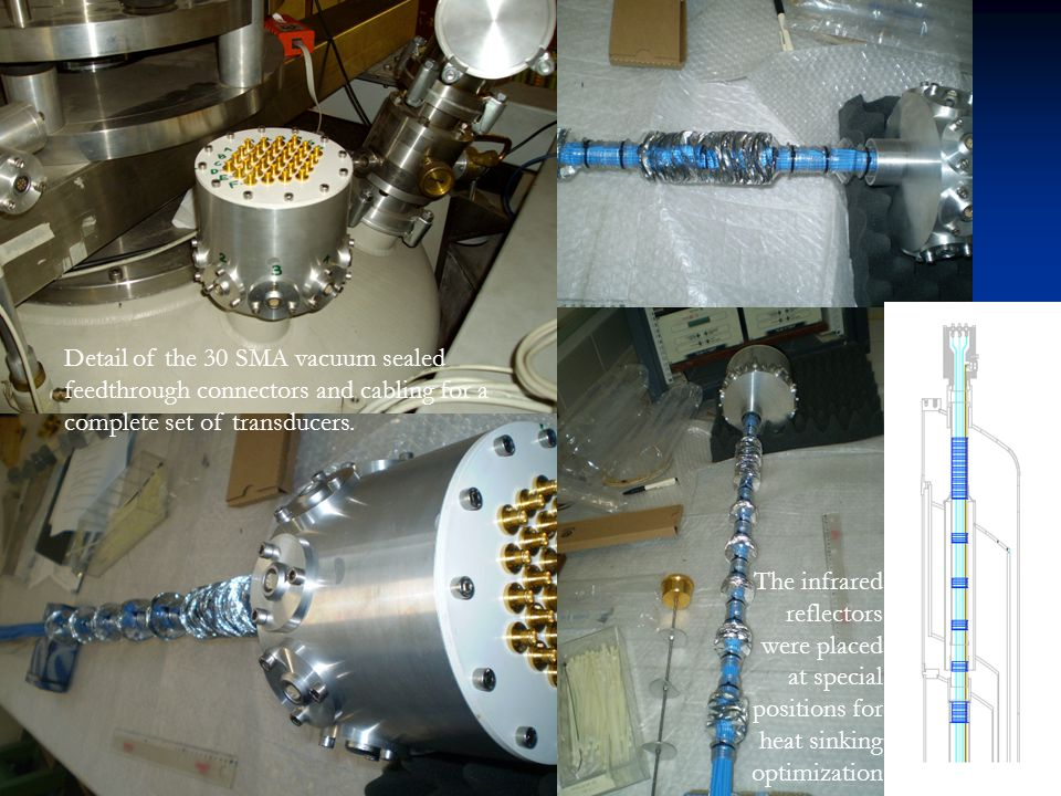 The infrared reflectors were placed at special positions for heat sinking optimization Detail of the 30 SMA vacuum sealed feedthrough connectors and c