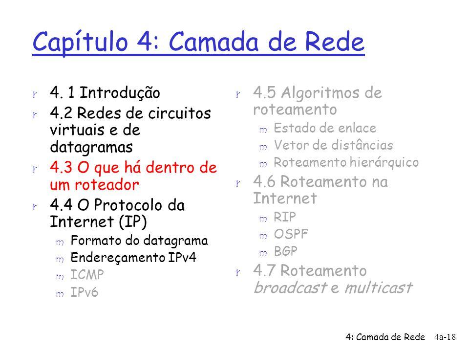 4: Camada de Rede 4a-18 Capítulo 4: Camada de Rede r 4.5 Algoritmos de roteamento m Estado de enlace m Vetor de distâncias m Roteamento hierárquico r