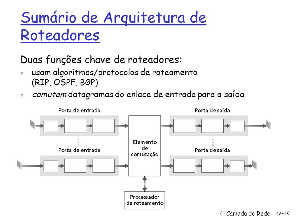 4: Camada de Rede 4a-19 Sumário de Arquitetura de Roteadores Duas funções chave de roteadores: r usam algoritmos/protocolos de roteamento (RIP, OSPF,
