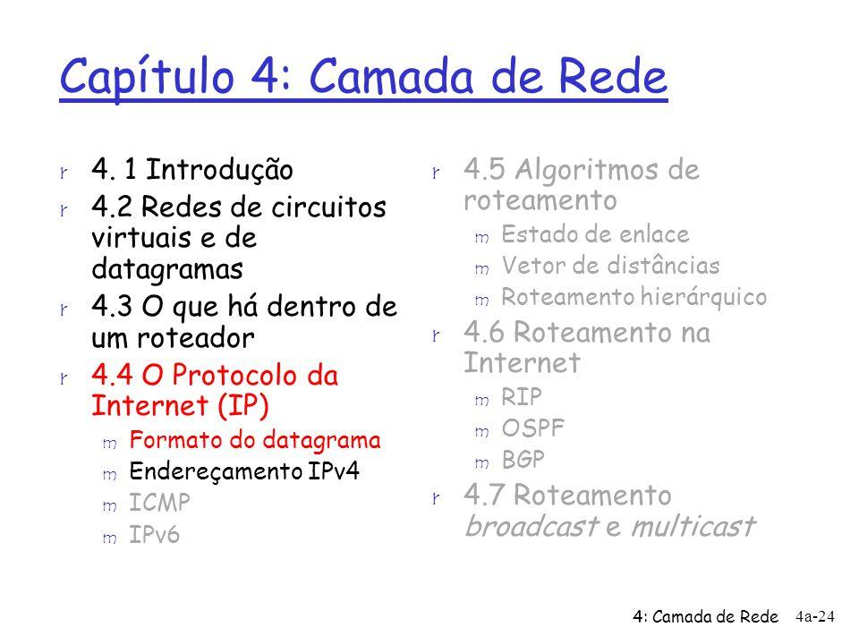 4: Camada de Rede 4a-24 Capítulo 4: Camada de Rede r 4.5 Algoritmos de roteamento m Estado de enlace m Vetor de distâncias m Roteamento hierárquico r