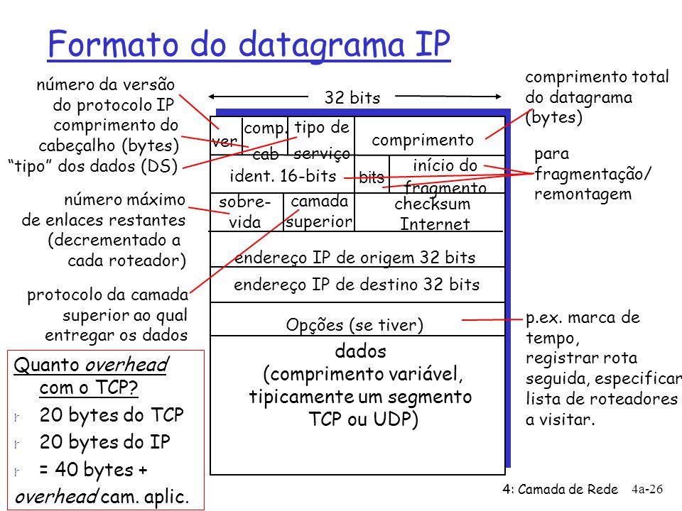 4: Camada de Rede 4a-26 Formato do datagrama IP ver comprimento 32 bits dados (comprimento variável, tipicamente um segmento TCP ou UDP) ident. 16-bit