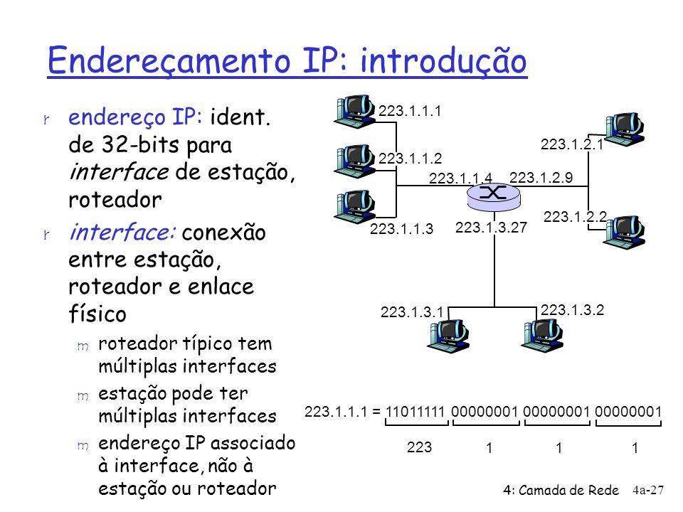 4: Camada de Rede 4a-27 Endereçamento IP: introdução r endereço IP: ident. de 32-bits para interface de estação, roteador r interface: conexão entre e