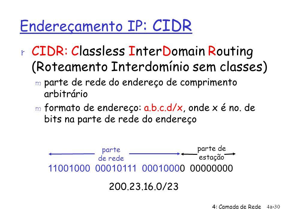 4: Camada de Rede 4a-30 parte de estação Endereçamento IP : CIDR r CIDR: Classless InterDomain Routing (Roteamento Interdomínio sem classes) m parte d