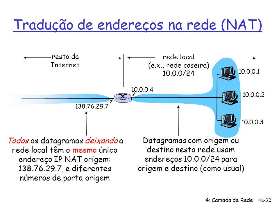 4: Camada de Rede 4a-32 Tradução de endereços na rede (NAT) 10.0.0.1 10.0.0.2 10.0.0.3 10.0.0.4 138.76.29.7 rede local (e.x., rede caseira) 10.0.0/24
