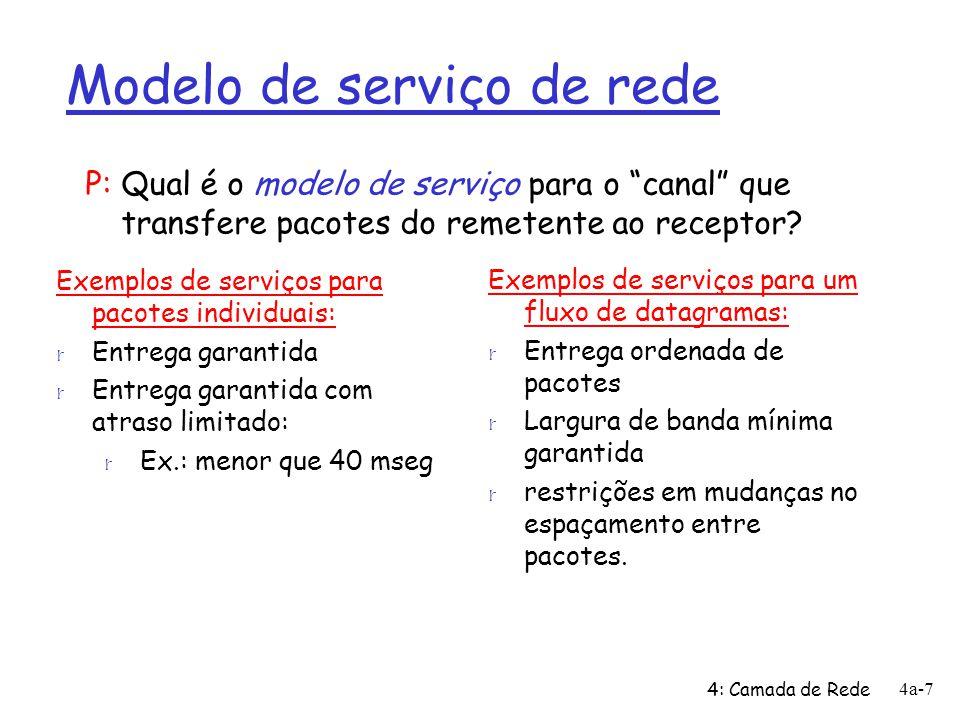 """4: Camada de Rede 4a-7 Modelo de serviço de rede P: Qual é o modelo de serviço para o """"canal"""" que transfere pacotes do remetente ao receptor? Exemplos"""