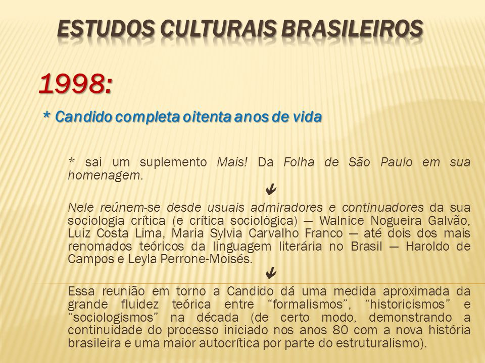 1998: * sai um suplemento Mais! Da Folha de São Paulo em sua homenagem.  Nele reúnem-se desde usuais admiradores e continuadores da sua sociologia cr