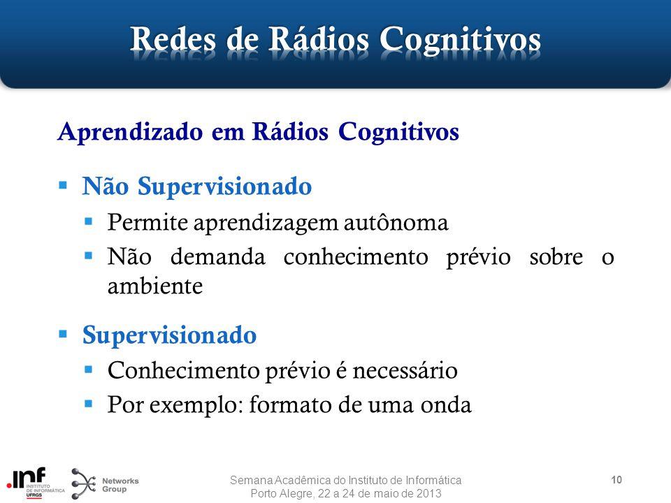 10 Aprendizado em Rádios Cognitivos  Não Supervisionado  Permite aprendizagem autônoma  Não demanda conhecimento prévio sobre o ambiente  Supervis