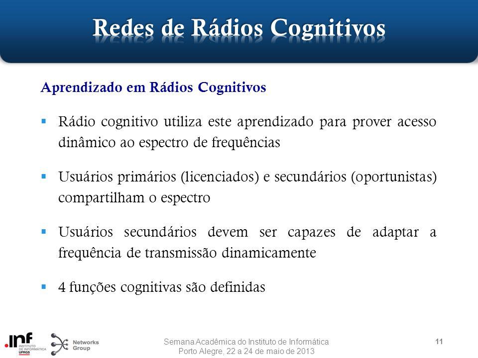 11 Aprendizado em Rádios Cognitivos  Rádio cognitivo utiliza este aprendizado para prover acesso dinâmico ao espectro de frequências  Usuários primá