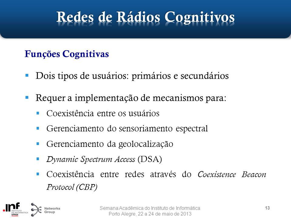 13 Funções Cognitivas  Dois tipos de usuários: primários e secundários  Requer a implementação de mecanismos para:  Coexistência entre os usuários