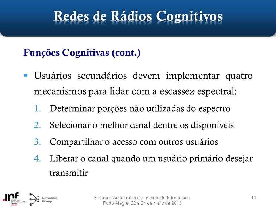 14 Funções Cognitivas (cont.)  Usuários secundários devem implementar quatro mecanismos para lidar com a escassez espectral: 1.Determinar porções não