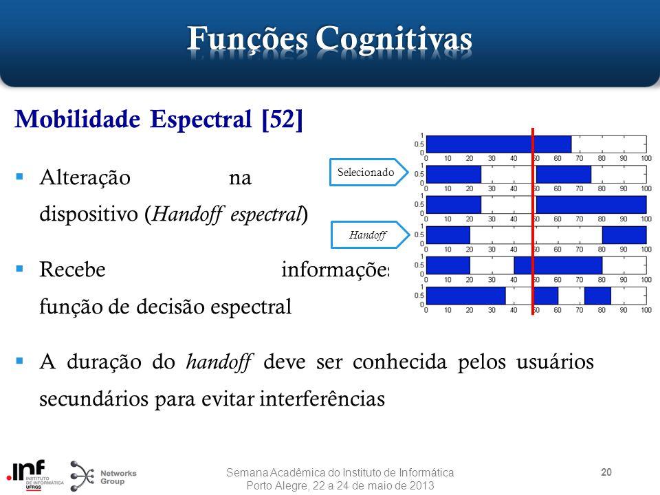 20 Mobilidade Espectral [52]  Alteração na configuração do dispositivo ( Handoff espectral )  Recebe informações da função de decisão espectral  A