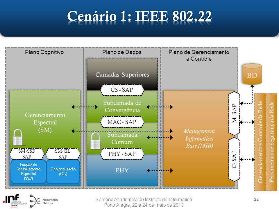22 PHY - SAP MAC - SAP CS - SAP Plano de DadosPlano de Gerenciamento e Controle Plano Cognitivo Função de Sensoriamento Espectral (SSF) Geolocalização (GL) SM-SSF SAP SM-GL SAP M- SAP C- SAP Gerenciamento e Controle da RedeFerramentas de Segurança da Rede Semana Acadêmica do Instituto de Informática Porto Alegre, 22 a 24 de maio de 2013