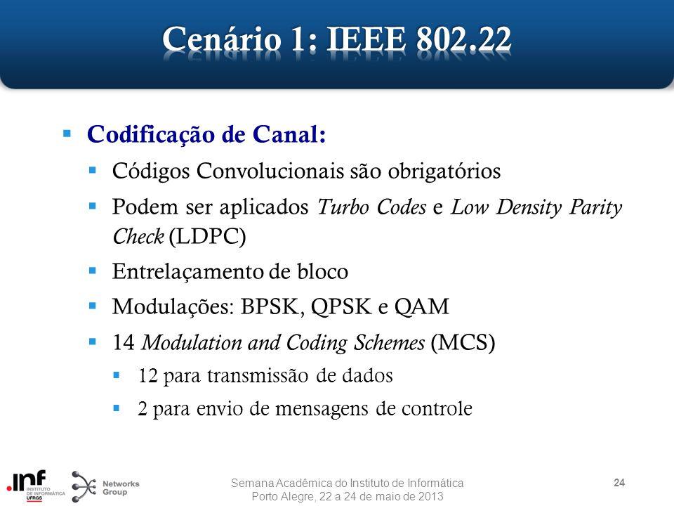  Codificação de Canal:  Códigos Convolucionais são obrigatórios  Podem ser aplicados Turbo Codes e Low Density Parity Check (LDPC)  Entrelaçamento de bloco  Modulações: BPSK, QPSK e QAM  14 Modulation and Coding Schemes (MCS)  12 para transmissão de dados  2 para envio de mensagens de controle 24 Semana Acadêmica do Instituto de Informática Porto Alegre, 22 a 24 de maio de 2013