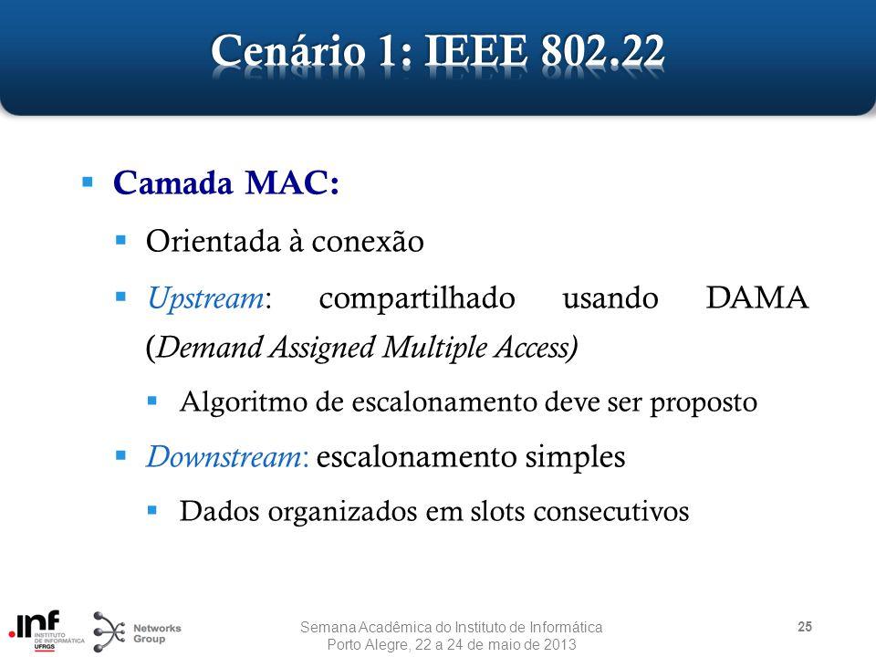  Camada MAC:  Orientada à conexão  Upstream : compartilhado usando DAMA ( Demand Assigned Multiple Access)  Algoritmo de escalonamento deve ser proposto  Downstream : escalonamento simples  Dados organizados em slots consecutivos 25 Semana Acadêmica do Instituto de Informática Porto Alegre, 22 a 24 de maio de 2013
