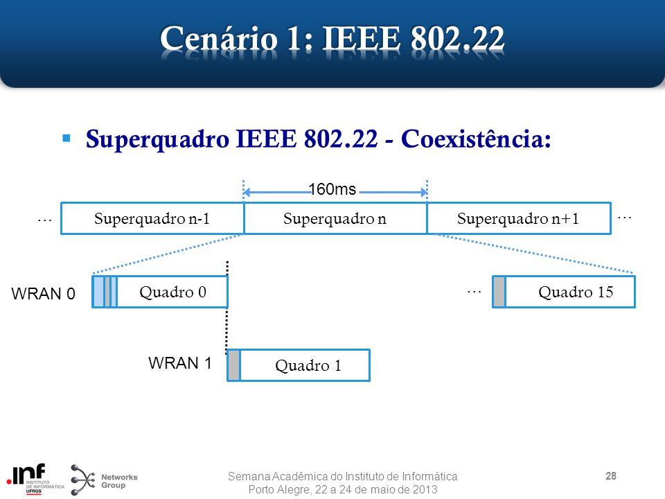  Superquadro IEEE 802.22 - Coexistência: 28 Semana Acadêmica do Instituto de Informática Porto Alegre, 22 a 24 de maio de 2013 Superquadro n-1Superquadro nSuperquadro n+1 … … 160ms Quadro 0 Quadro 1 Quadro 15 … WRAN 0 WRAN 1