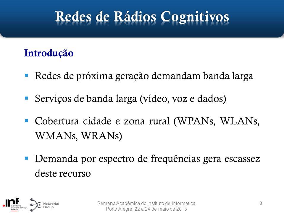 3 Introdução  Redes de próxima geração demandam banda larga  Serviços de banda larga (vídeo, voz e dados)  Cobertura cidade e zona rural (WPANs, WL