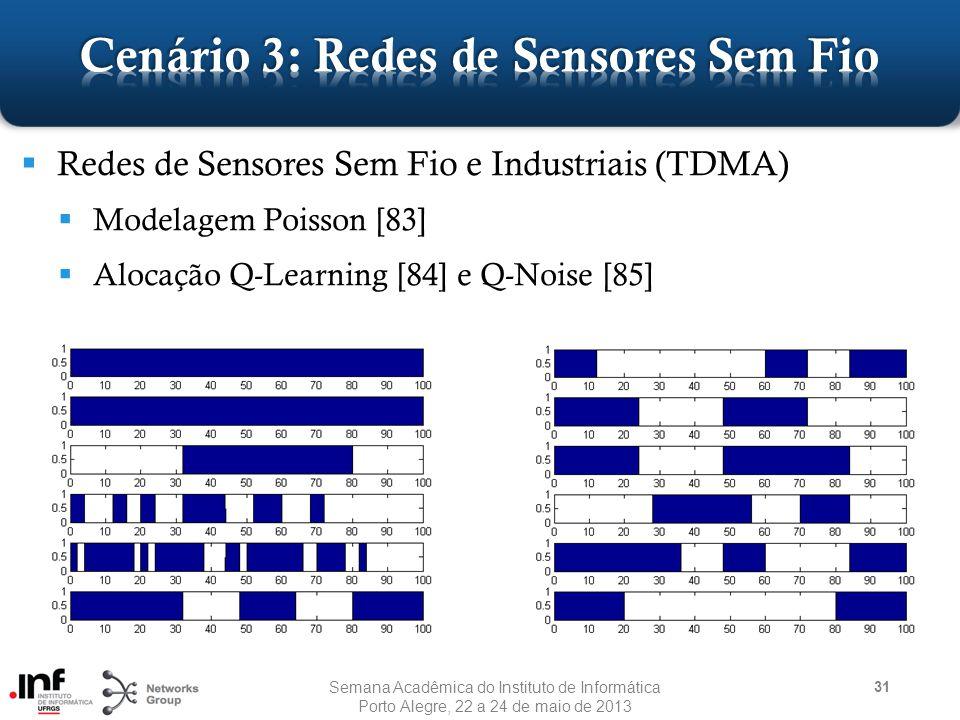 31  Redes de Sensores Sem Fio e Industriais (TDMA)  Modelagem Poisson [83]  Alocação Q-Learning [84] e Q-Noise [85] Semana Acadêmica do Instituto de Informática Porto Alegre, 22 a 24 de maio de 2013