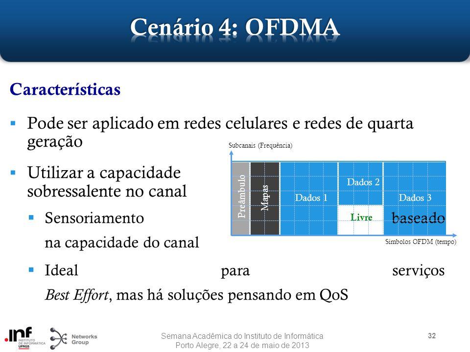 32 Características  Pode ser aplicado em redes celulares e redes de quarta geração  Utilizar a capacidade sobressalente no canal  Sensoriamento bas
