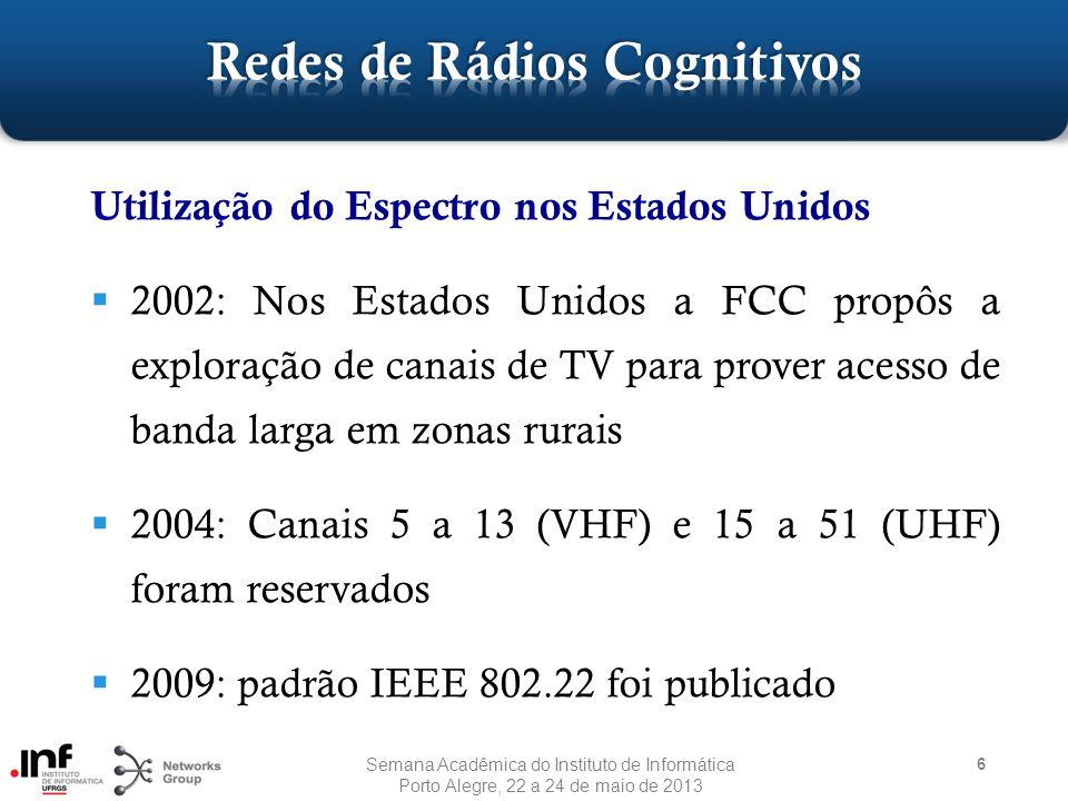 6 Utilização do Espectro nos Estados Unidos  2002: Nos Estados Unidos a FCC propôs a exploração de canais de TV para prover acesso de banda larga em zonas rurais  2004: Canais 5 a 13 (VHF) e 15 a 51 (UHF) foram reservados  2009: padrão IEEE 802.22 foi publicado Semana Acadêmica do Instituto de Informática Porto Alegre, 22 a 24 de maio de 2013