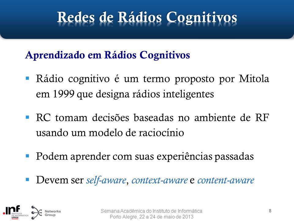 8 Aprendizado em Rádios Cognitivos  Rádio cognitivo é um termo proposto por Mitola em 1999 que designa rádios inteligentes  RC tomam decisões baseadas no ambiente de RF usando um modelo de raciocínio  Podem aprender com suas experiências passadas  Devem ser self-aware, context-aware e content-aware Semana Acadêmica do Instituto de Informática Porto Alegre, 22 a 24 de maio de 2013