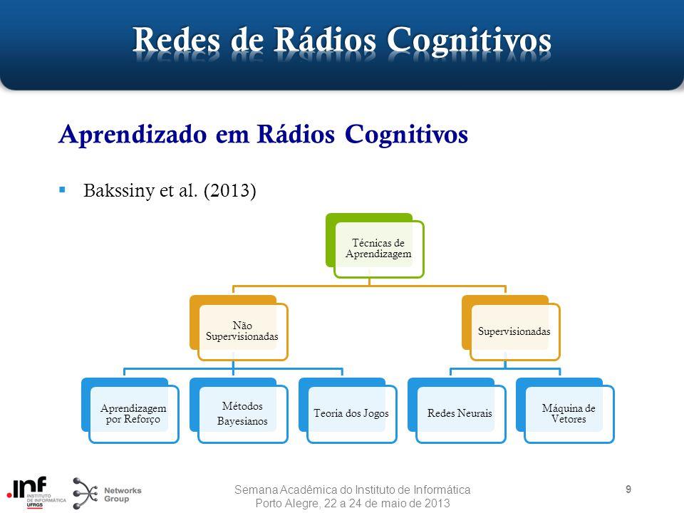 9 Aprendizado em Rádios Cognitivos  Bakssiny et al. (2013) Semana Acadêmica do Instituto de Informática Porto Alegre, 22 a 24 de maio de 2013 Técnica