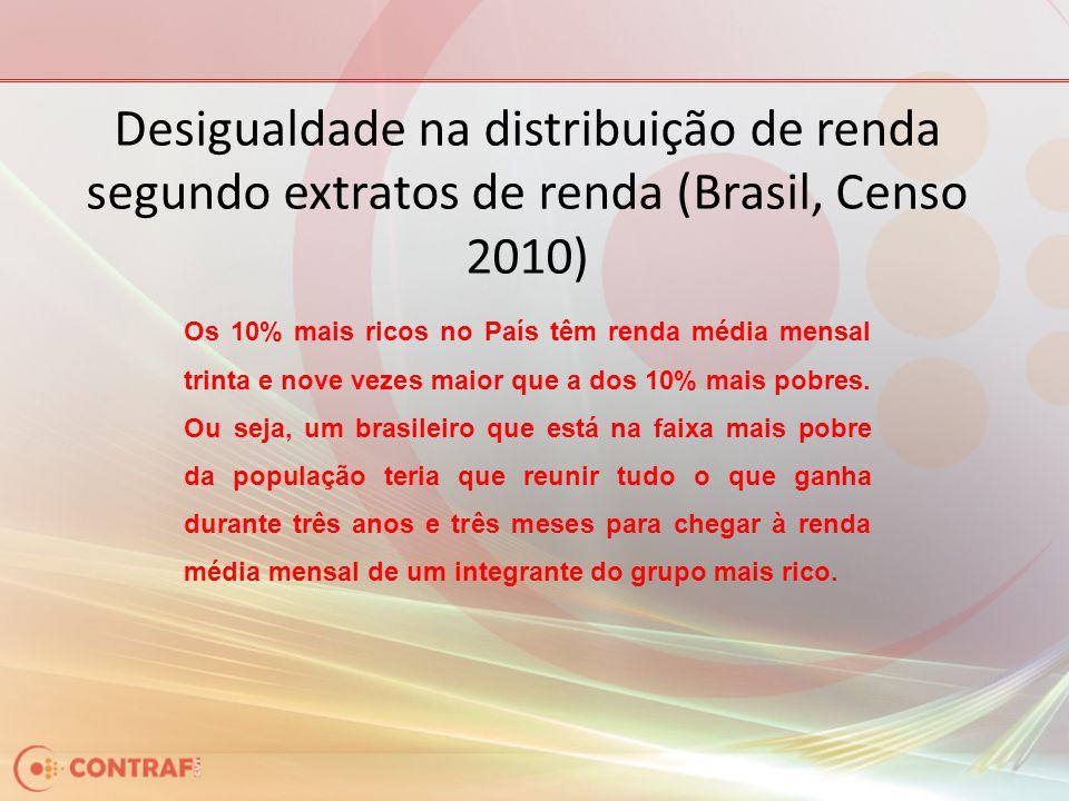 Desigualdade na distribuição de renda segundo extratos de renda (Brasil, Censo 2010) Os 10% mais ricos no País têm renda média mensal trinta e nove vezes maior que a dos 10% mais pobres.