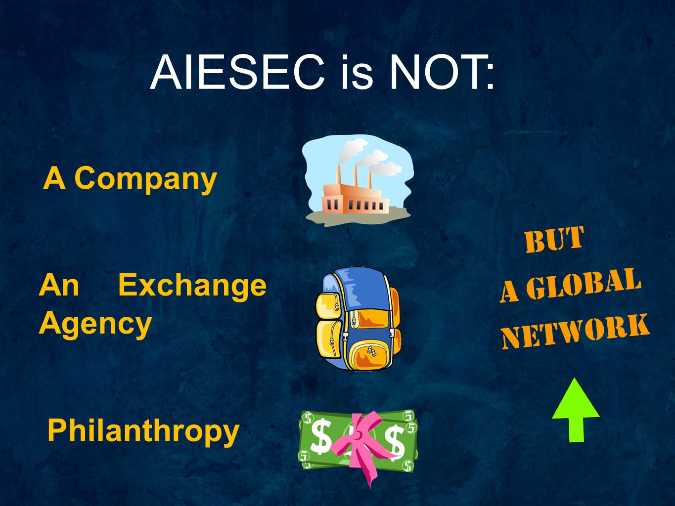 AIESEC is NOT: An Exchange Agency A Company Philanthropy But A Global Network