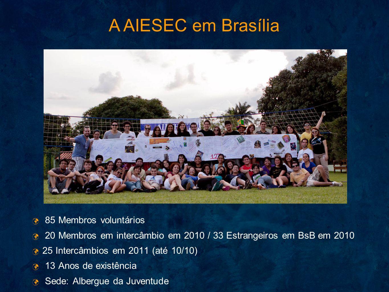 85 Membros voluntários 20 Membros em intercâmbio em 2010 / 33 Estrangeiros em BsB em 2010 25 Intercâmbios em 2011 (até 10/10) 13 Anos de existência Se