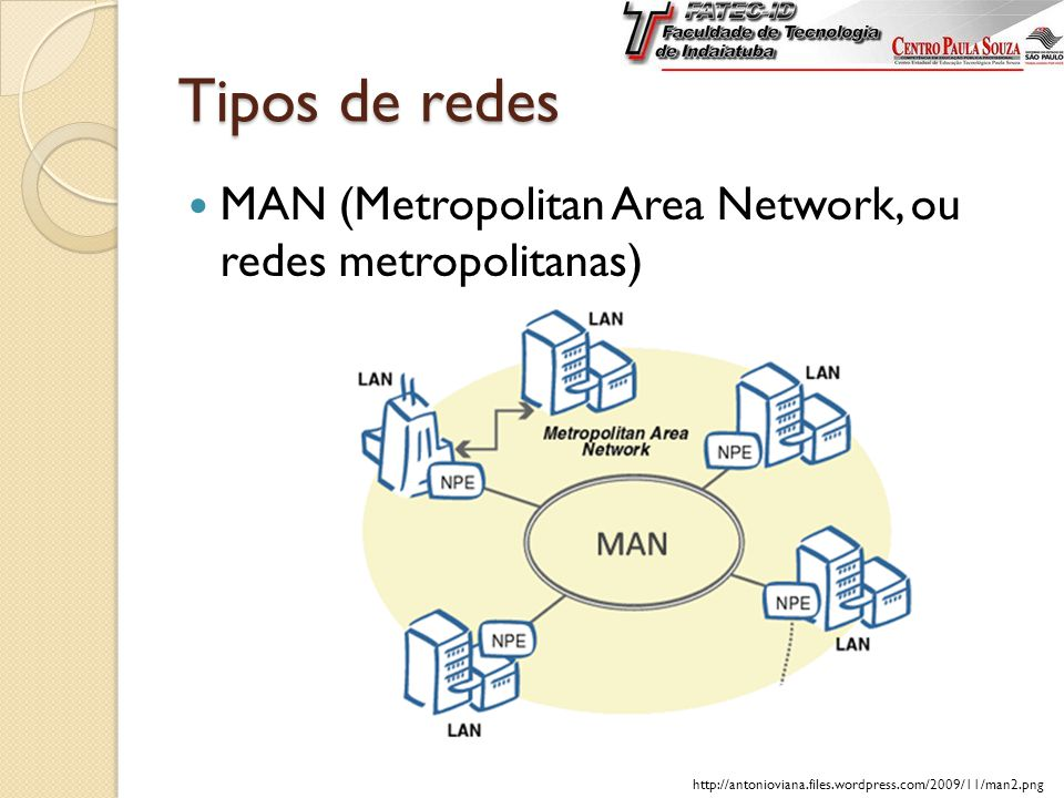 Tipos de redes MAN (Metropolitan Area Network, ou redes metropolitanas) http://antonioviana.files.wordpress.com/2009/11/man2.png