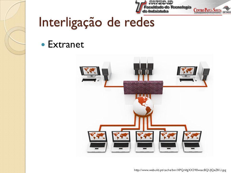 Extranet Interligação de redes http://www.webuild.pt/cache/bin/XPQrkfgXX398wsacBQUJQeZKU.jpg